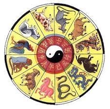 W chińskim horoskopie poszczególne znaki zodiaku są przyporządkowane do roczników