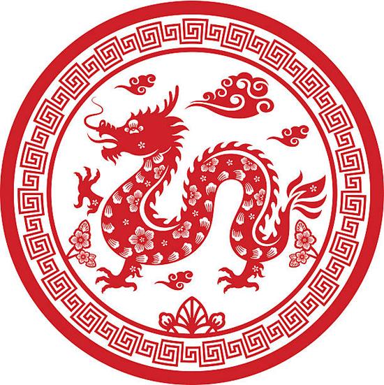Smok - horoskop chiński 2020
