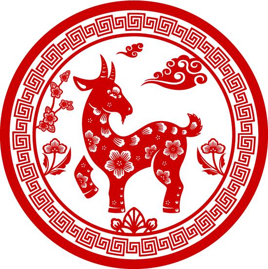 Koza (Owca) - horoskop chiński 2020