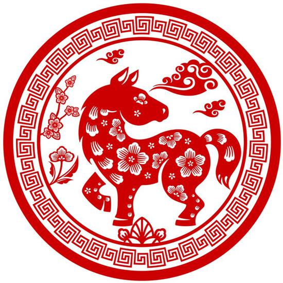 Koń - horoskop chiński 2020