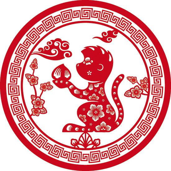 Małpa - horoskop chiński 2020