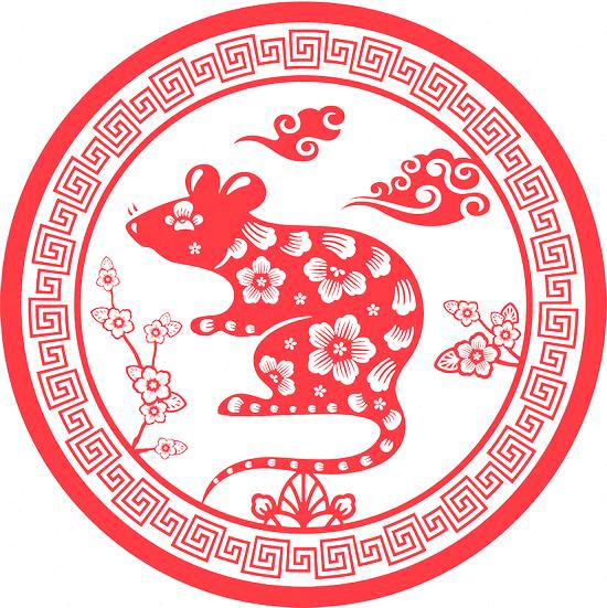 Szczur - horoskop chiński 2020