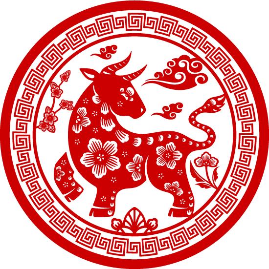 Królik - horoskop chiński 2020