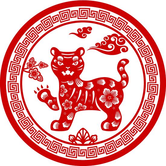Tygrys - horoskop chiński 2020