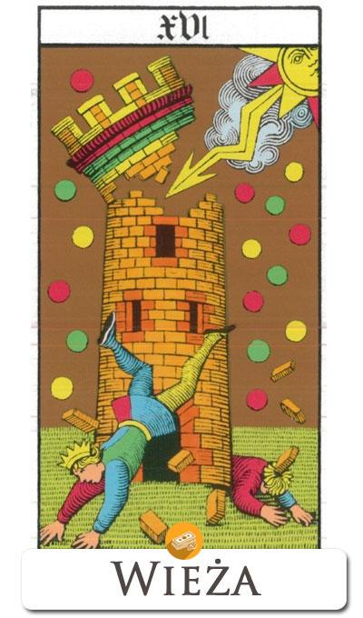 Wieża : tarot finansowy